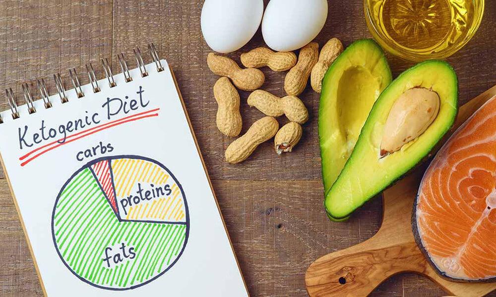dieta keto como hacer